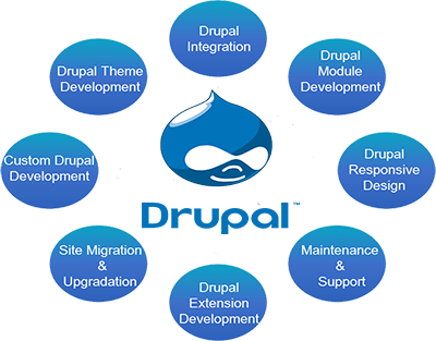 drupal-web-development-image