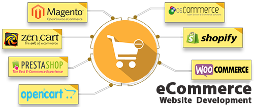 ecommerce-website-development-image