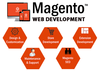 magento-web-development-image